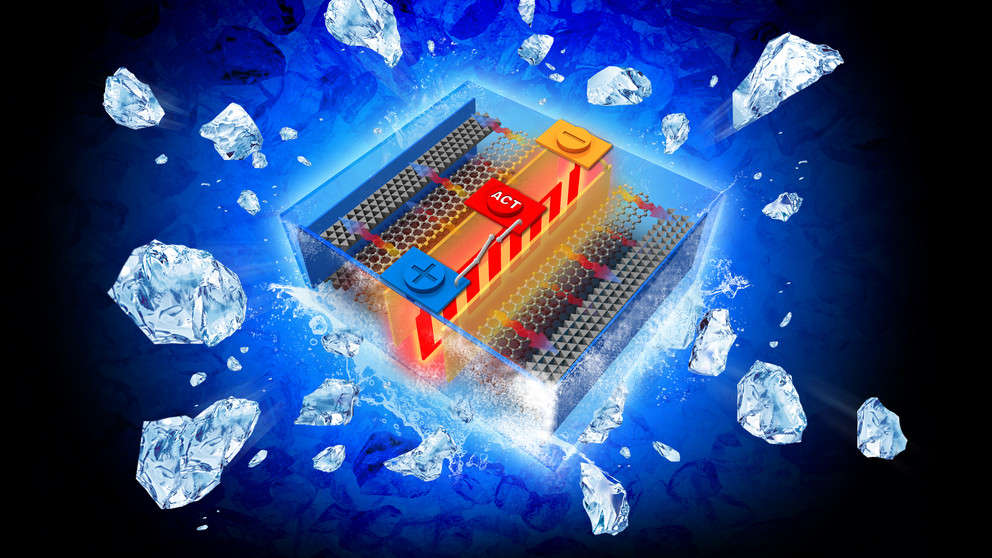 An all-climate battery that rapidly self-heats battery materials and electrochemical interfaces in cold environments  Image: Cha