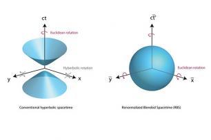Spacetime crystals