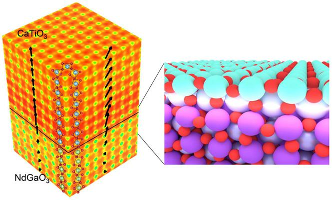 A reconstruction of a perovskite crystal (CaTiO3) grown on a similar perovskite substrate (NdGaO3) showing electron density