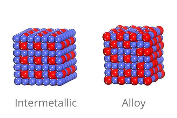 Intermetallic