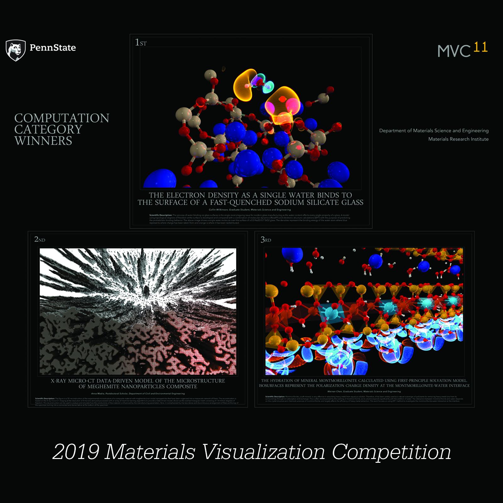 MVC11 Computation Winners